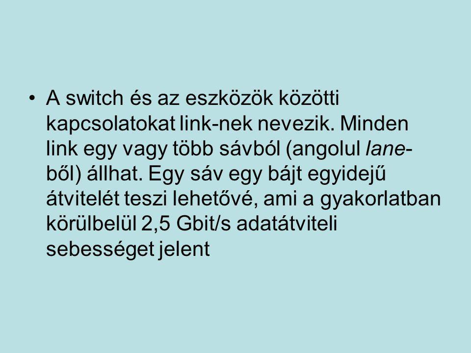 A switch és az eszközök közötti kapcsolatokat link-nek nevezik
