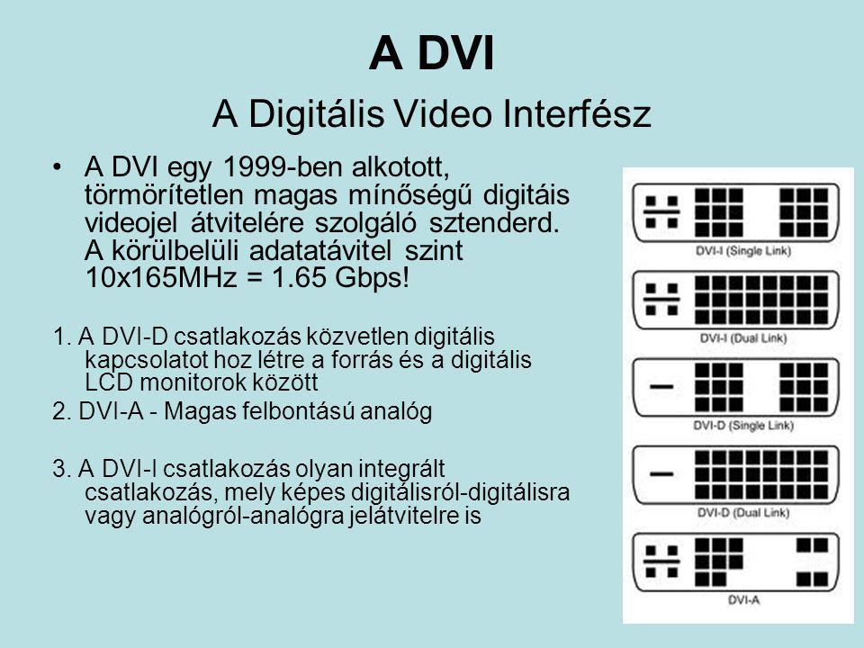 A DVI A Digitális Video Interfész