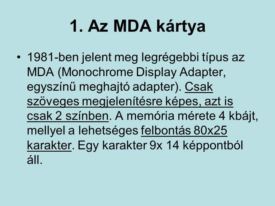 1. Az MDA kártya