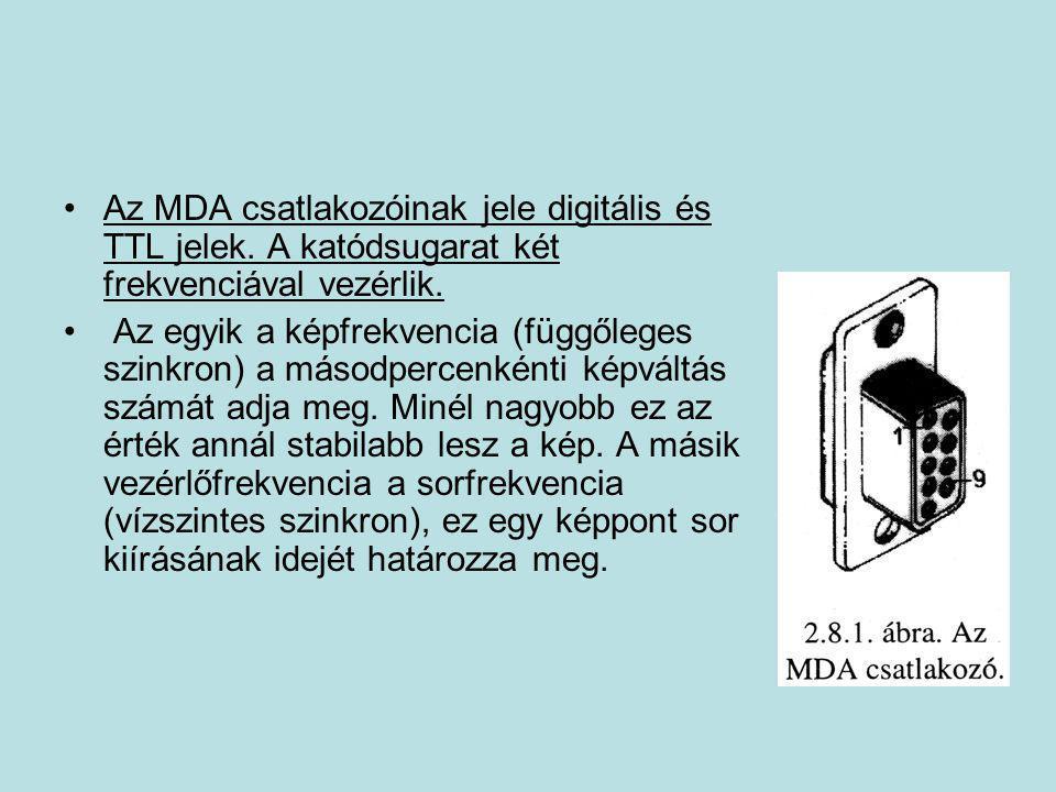 Az MDA csatlakozóinak jele digitális és TTL jelek