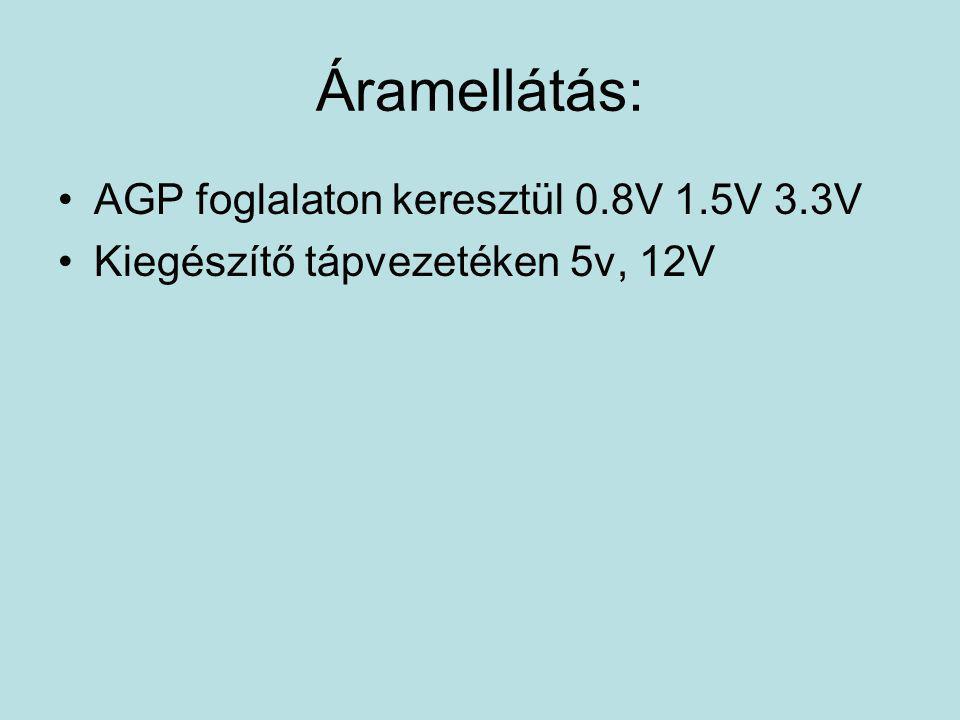 Áramellátás: AGP foglalaton keresztül 0.8V 1.5V 3.3V