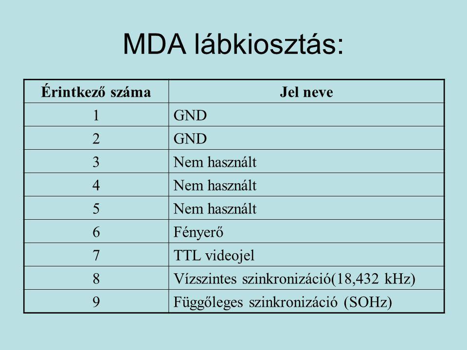 MDA lábkiosztás: Érintkező száma Jel neve 1 GND 2 3 Nem használt 4 5 6
