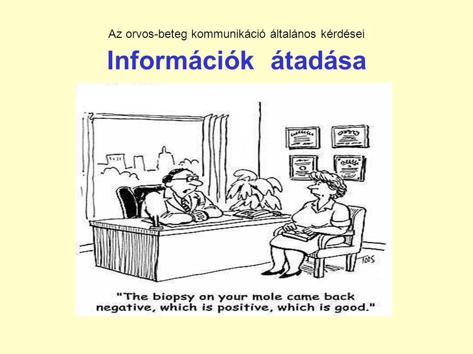 Az orvos-beteg kommunikáció általános kérdései Információk átadása