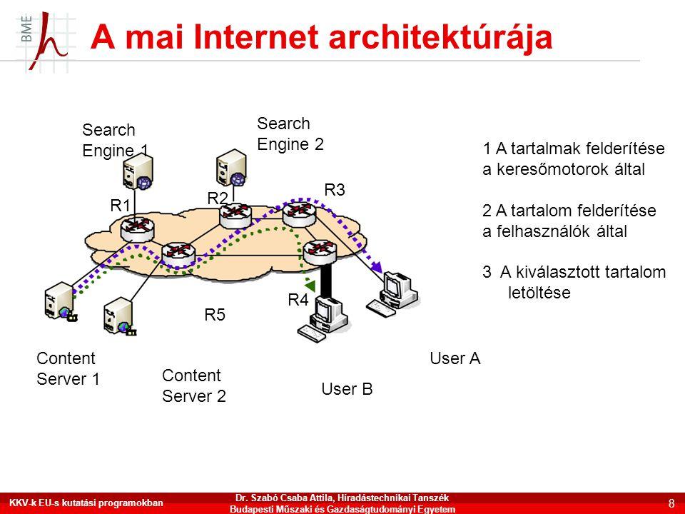 A mai Internet architektúrája