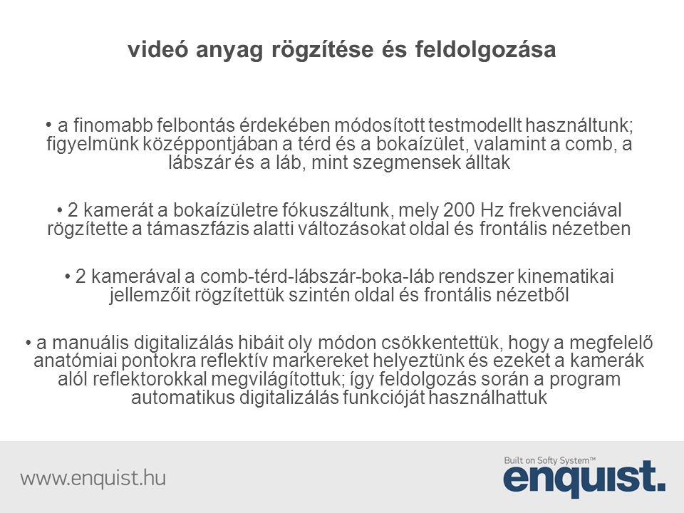 videó anyag rögzítése és feldolgozása