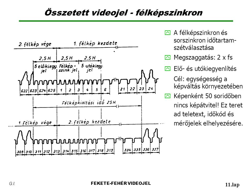 Összetett videojel - félképszinkron