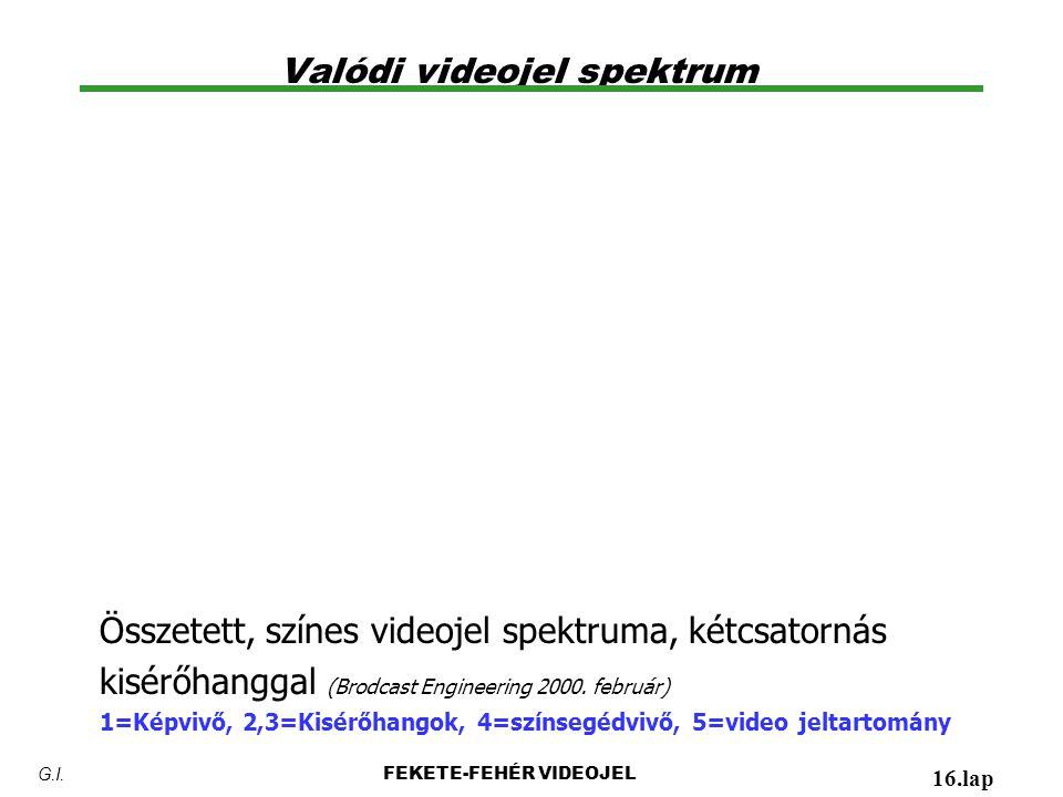 Valódi videojel spektrum