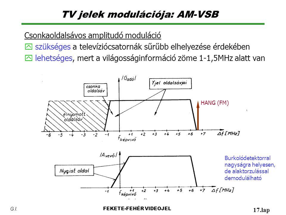 TV jelek modulációja: AM-VSB