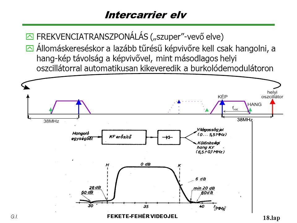 """Intercarrier elv FREKVENCIATRANSZPONÁLÁS (""""szuper -vevő elve)"""