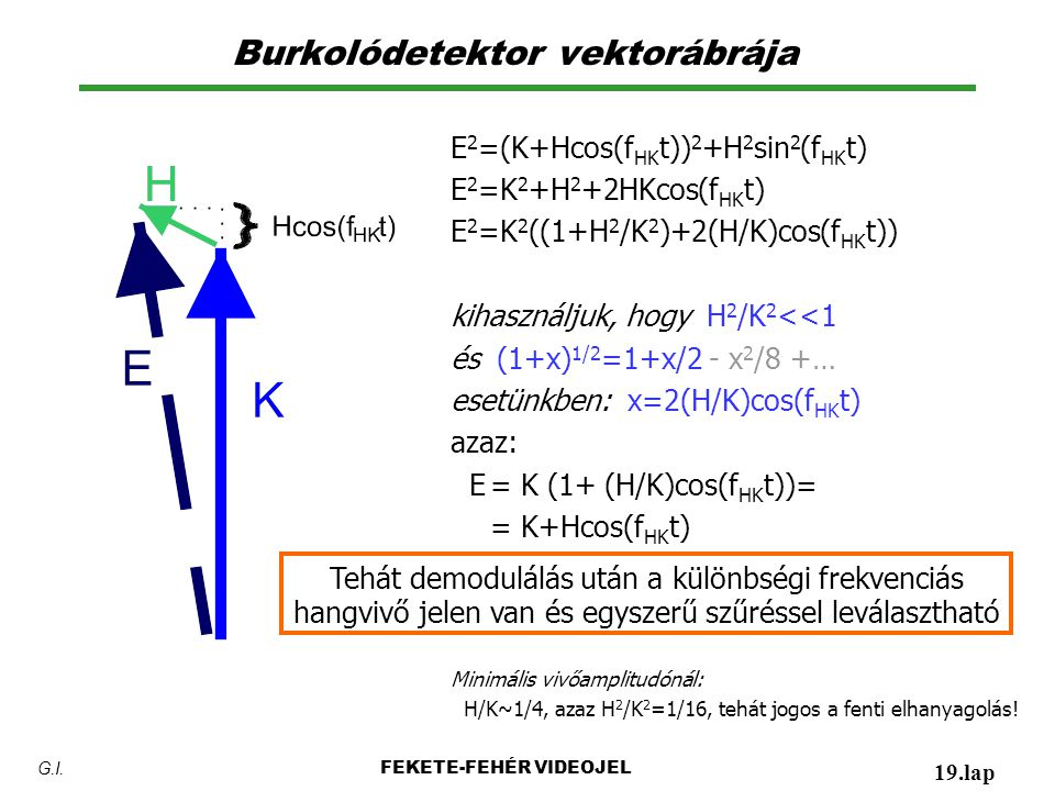 Burkolódetektor vektorábrája