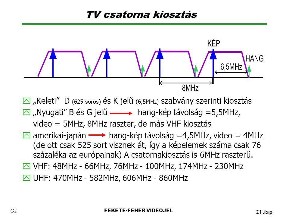 """TV csatorna kiosztás """"Keleti D (625 soros) és K jelű (6,5MHz) szabvány szerinti kiosztás. """"Nyugati B és G jelű hang-kép távolság =5,5MHz,"""