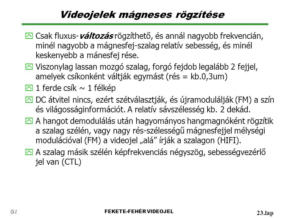 Videojelek mágneses rögzítése