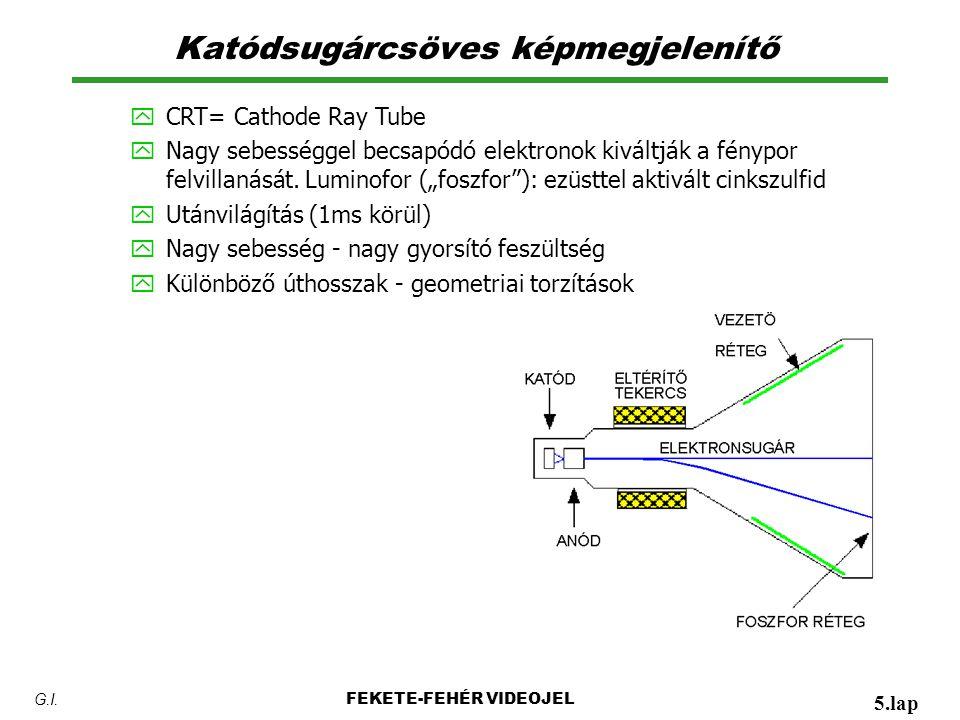Katódsugárcsöves képmegjelenítő