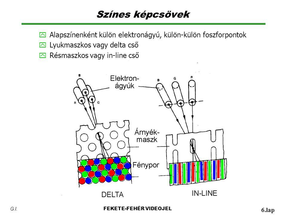 Színes képcsövek Alapszínenként külön elektronágyú, külön-külön foszforpontok. Lyukmaszkos vagy delta cső.