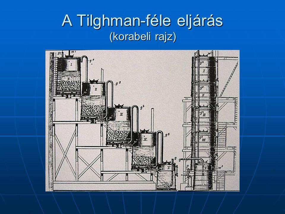 A Tilghman-féle eljárás (korabeli rajz)