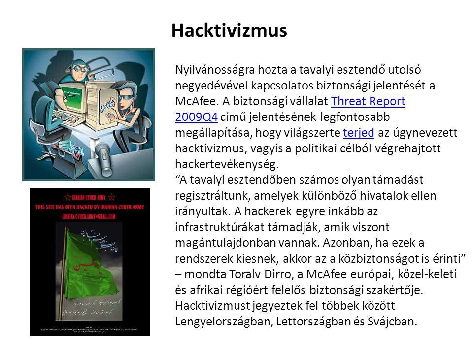 Hacktivizmus
