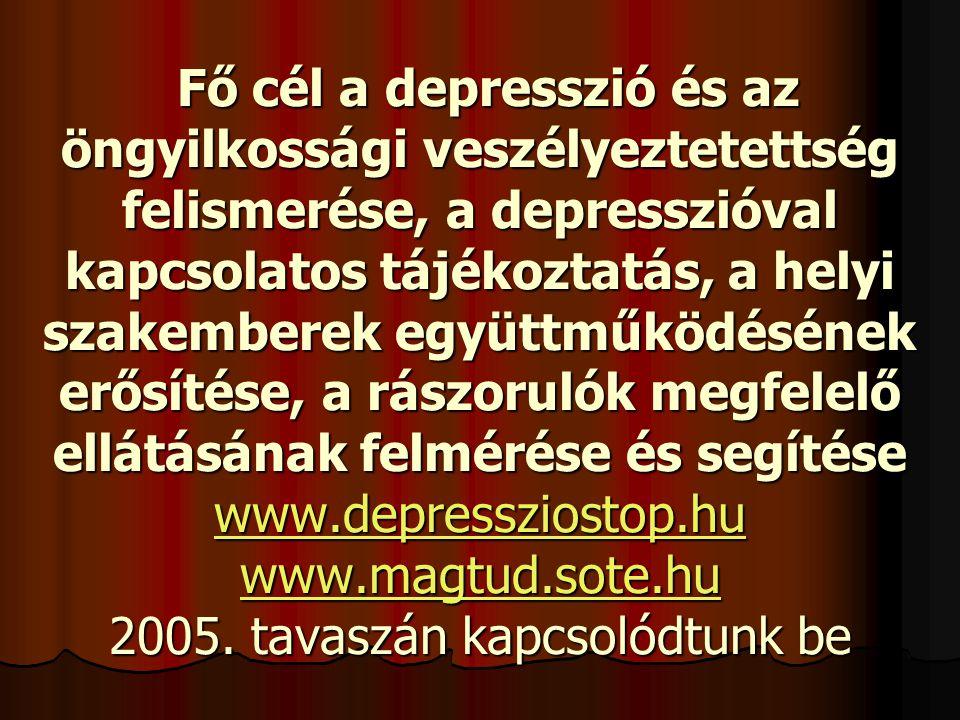 Fő cél a depresszió és az öngyilkossági veszélyeztetettség felismerése, a depresszióval kapcsolatos tájékoztatás, a helyi szakemberek együttműködésének erősítése, a rászorulók megfelelő ellátásának felmérése és segítése www.depressziostop.hu www.magtud.sote.hu 2005.