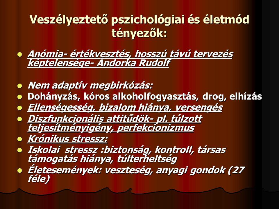 Veszélyeztető pszichológiai és életmód tényezők: