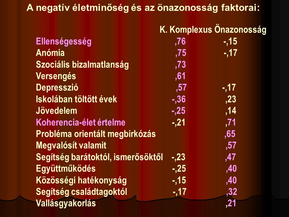 A negatív életminőség és az önazonosság faktorai: