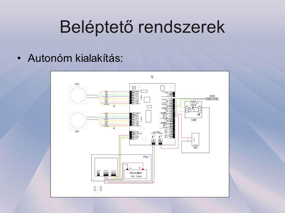 Beléptető rendszerek Autonóm kialakítás: