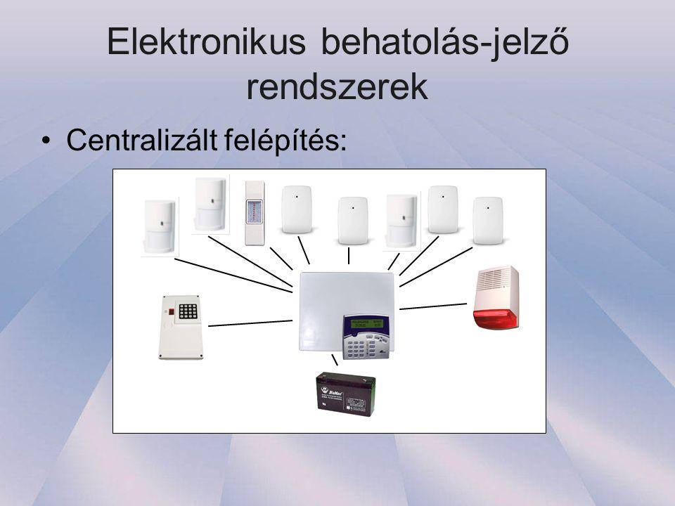 Elektronikus behatolás-jelző rendszerek