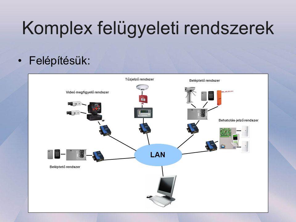 Komplex felügyeleti rendszerek