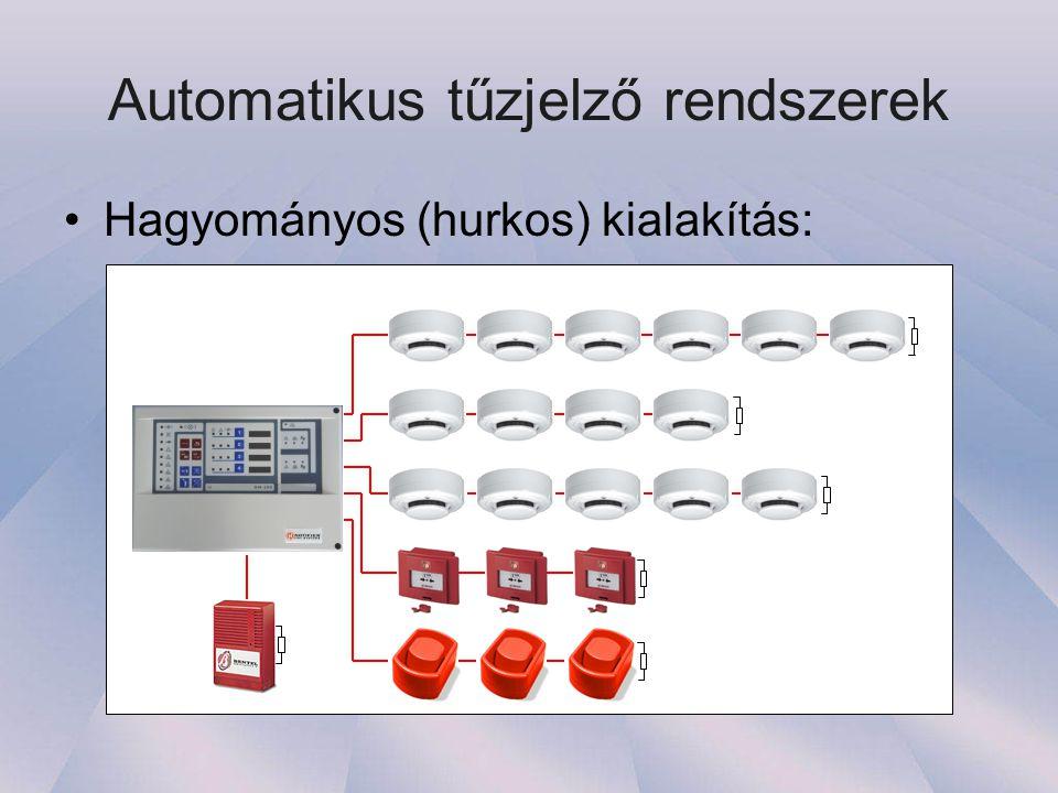 Automatikus tűzjelző rendszerek