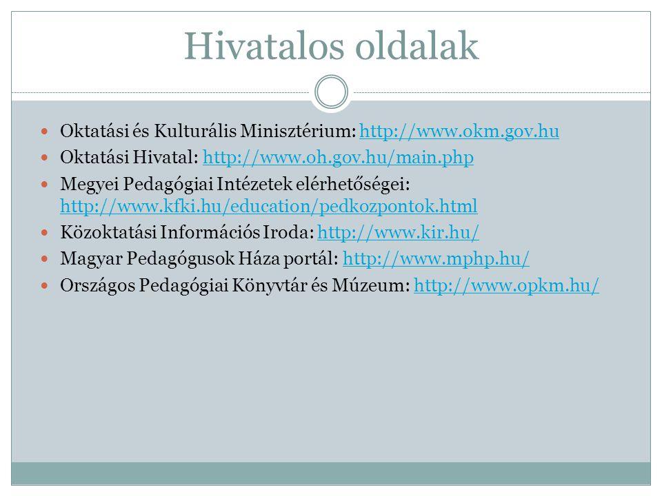Hivatalos oldalak Oktatási és Kulturális Minisztérium: http://www.okm.gov.hu. Oktatási Hivatal: http://www.oh.gov.hu/main.php.