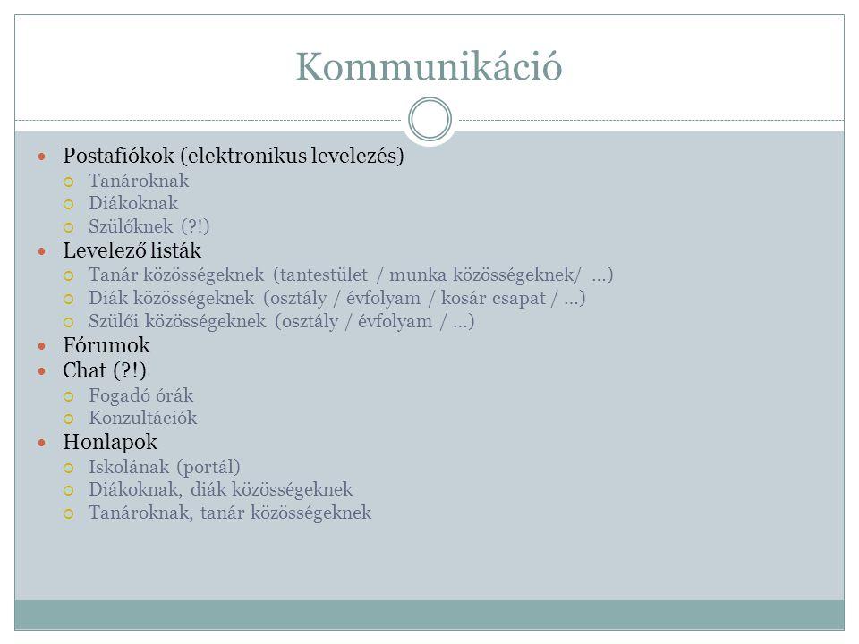 Kommunikáció Postafiókok (elektronikus levelezés) Levelező listák