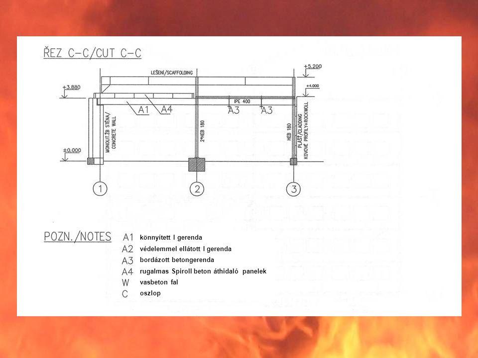 könnyített I gerenda védelemmel ellátott I gerenda. bordázott betongerenda. rugalmas Spiroll beton áthidaló panelek.