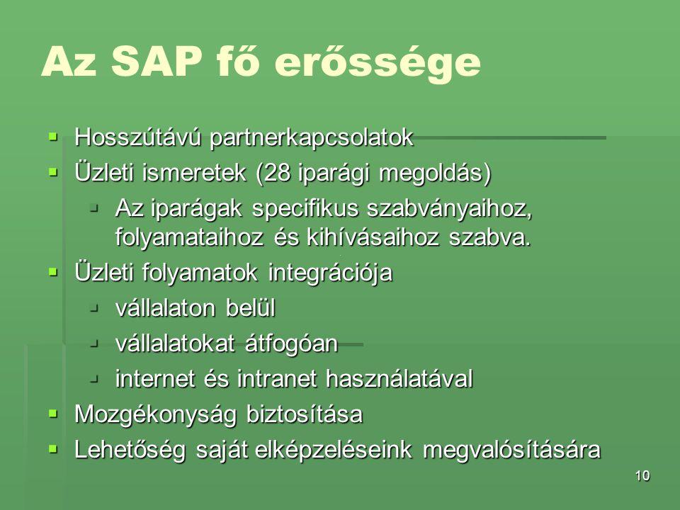 Az SAP fő erőssége Hosszútávú partnerkapcsolatok