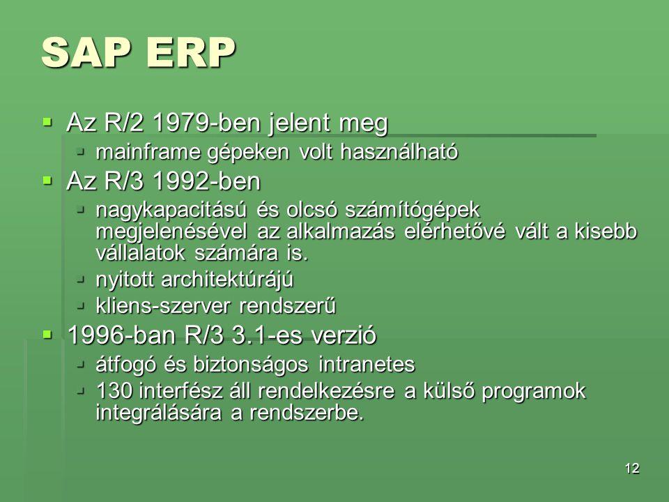 SAP ERP Az R/2 1979-ben jelent meg Az R/3 1992-ben