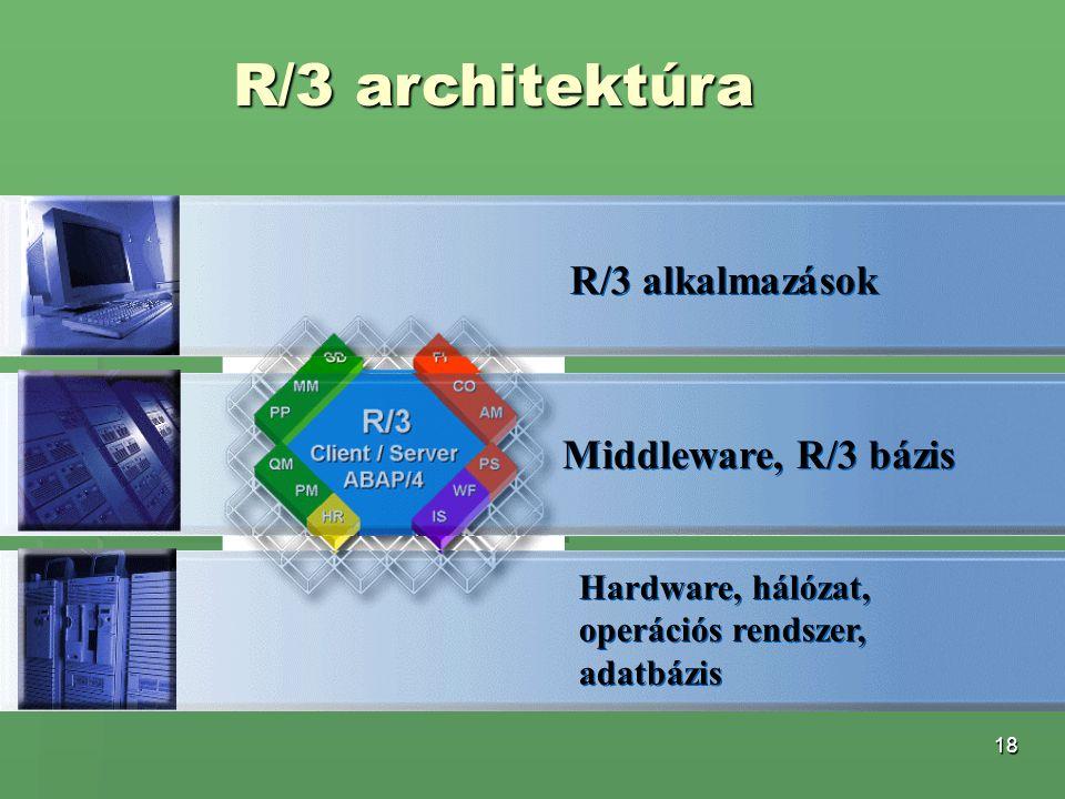 R/3 architektúra R/3 alkalmazások Middleware, R/3 bázis