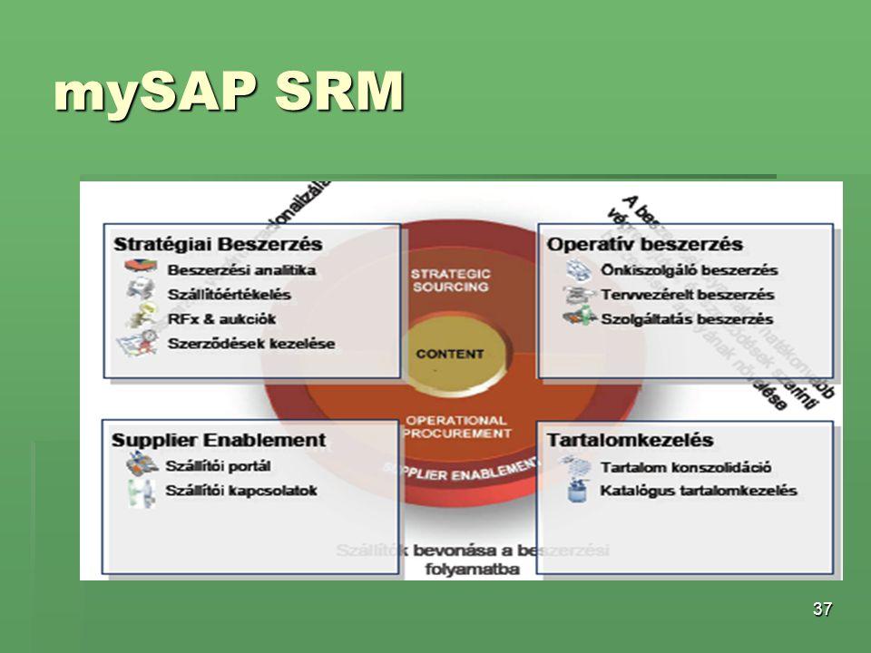 mySAP SRM