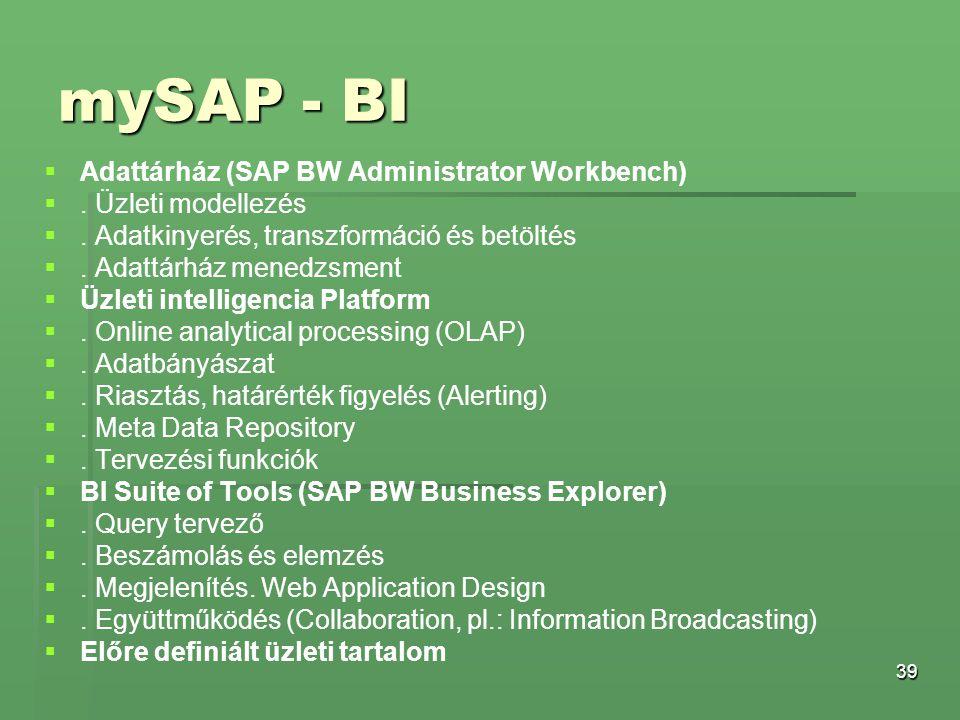 mySAP - BI Adattárház (SAP BW Administrator Workbench)