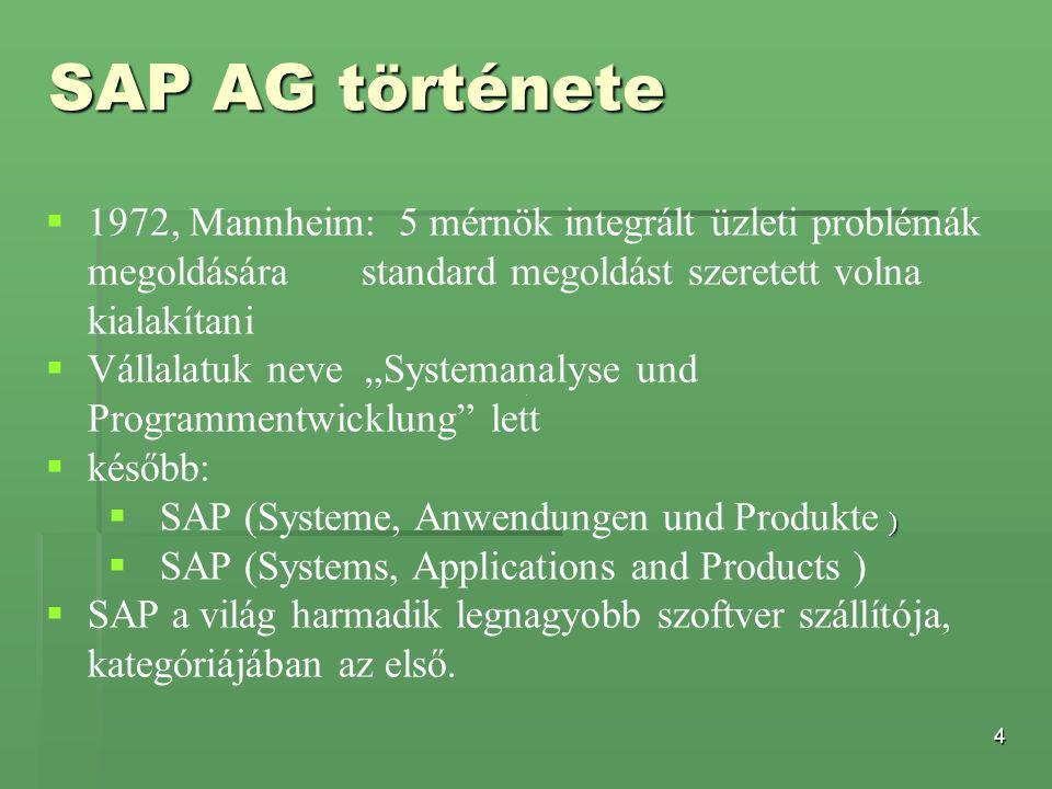 SAP AG története 1972, Mannheim: 5 mérnök integrált üzleti problémák megoldására standard megoldást szeretett volna kialakítani.