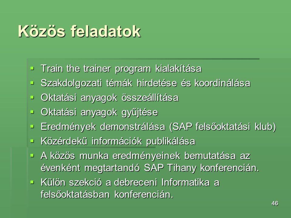 Közös feladatok Train the trainer program kialakítása