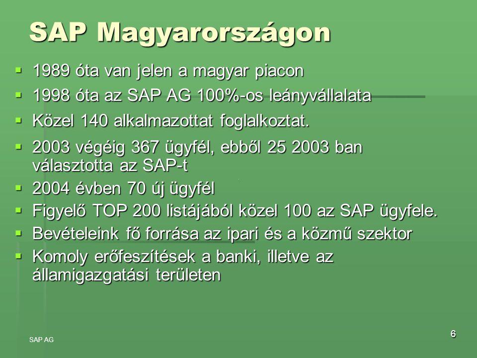 SAP Magyarországon 1989 óta van jelen a magyar piacon