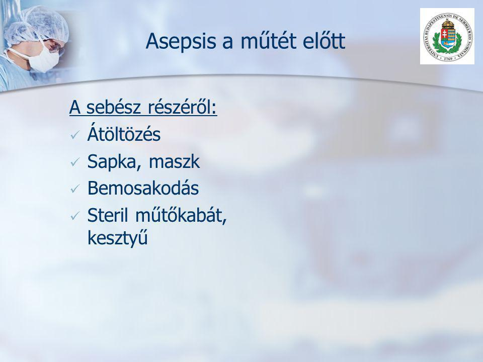 Asepsis a műtét előtt A sebész részéről: Átöltözés Sapka, maszk