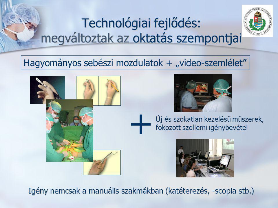 Technológiai fejlődés: megváltoztak az oktatás szempontjai
