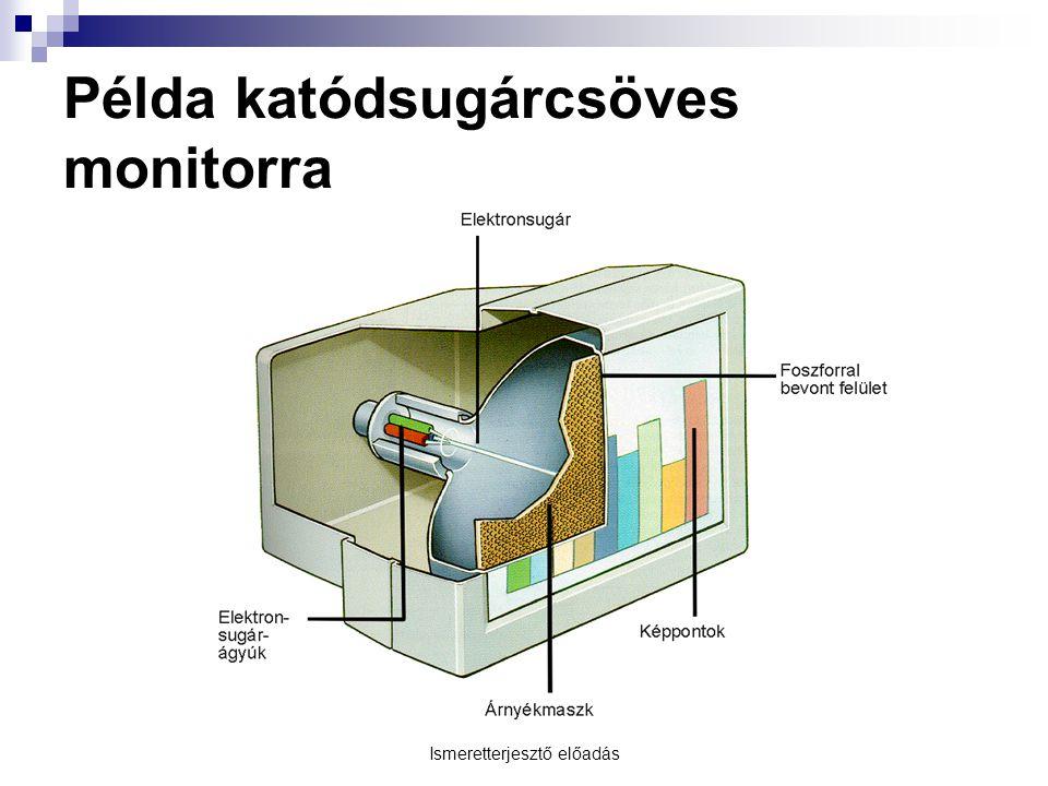 Példa katódsugárcsöves monitorra