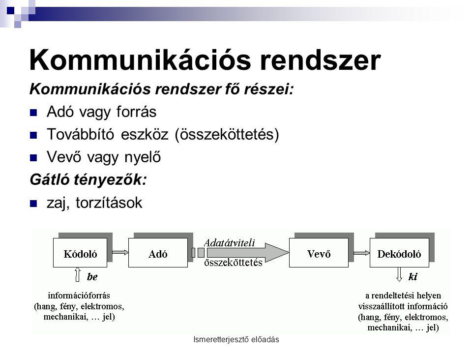Kommunikációs rendszer