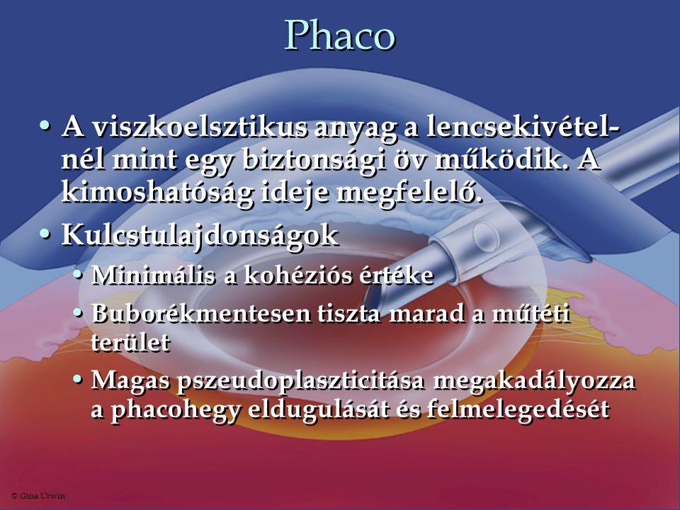 Phaco A viszkoelsztikus anyag a lencsekivétel-nél mint egy biztonsági öv működik. A kimoshatóság ideje megfelelő.