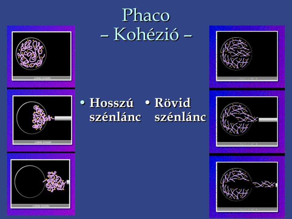 Phaco – Kohézió – Hosszú szénlánc Rövid szénlánc