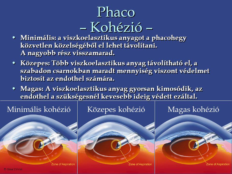 Phaco – Kohézió – Minimális kohézió Közepes kohézió Magas kohézió