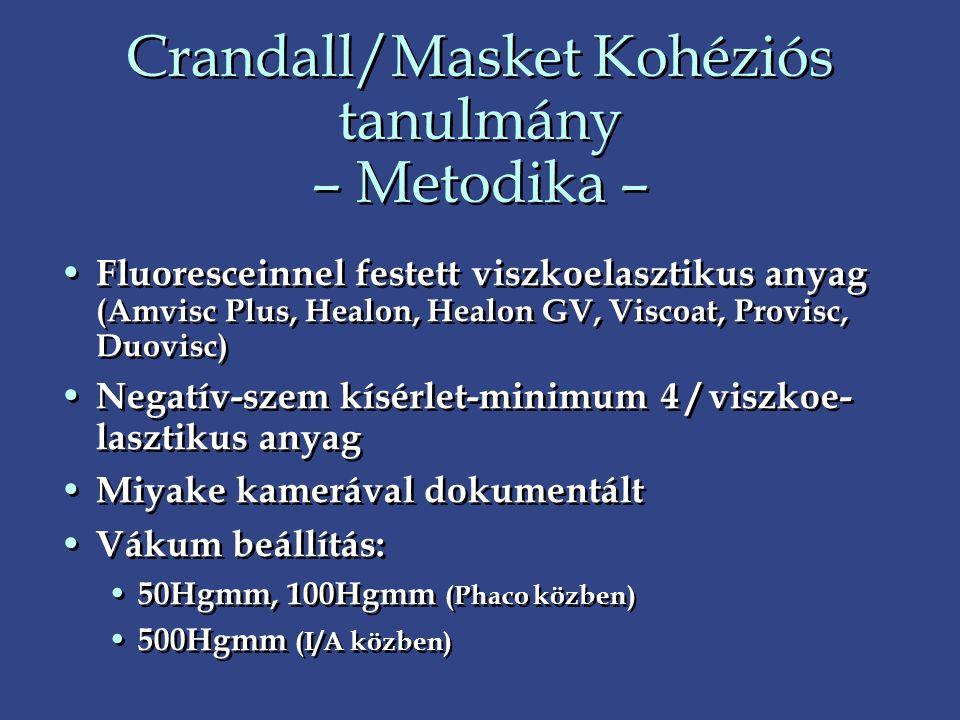Crandall/Masket Kohéziós tanulmány – Metodika –