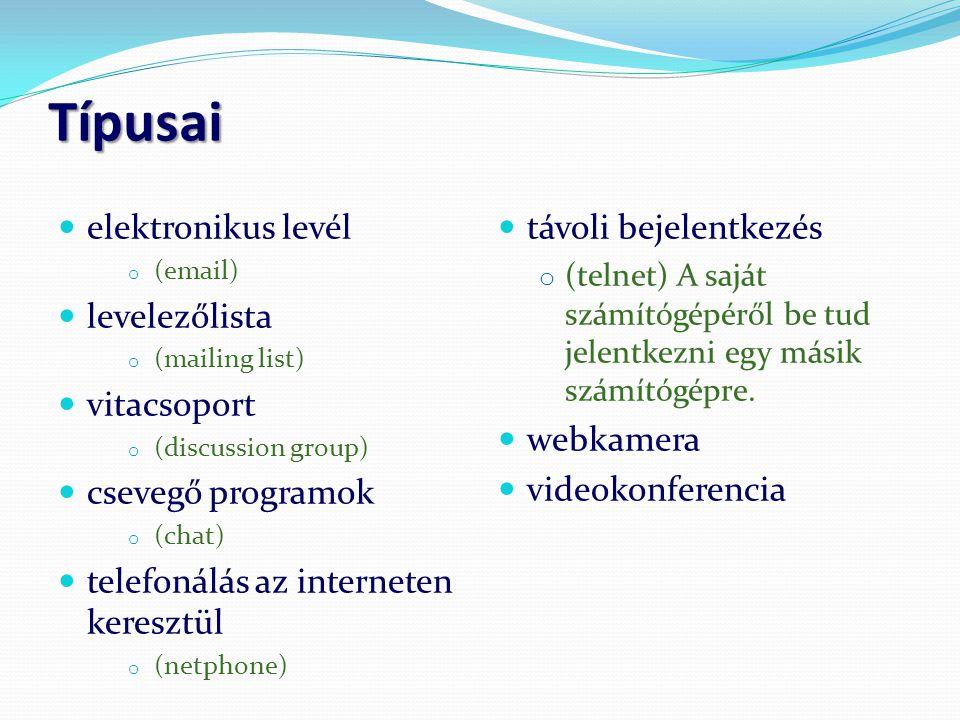 Típusai elektronikus levél levelezőlista vitacsoport csevegő programok