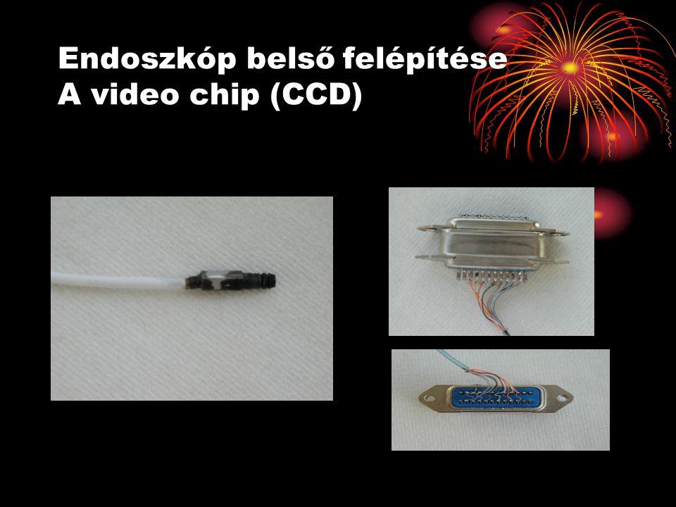 Endoszkóp belső felépítése A video chip (CCD)