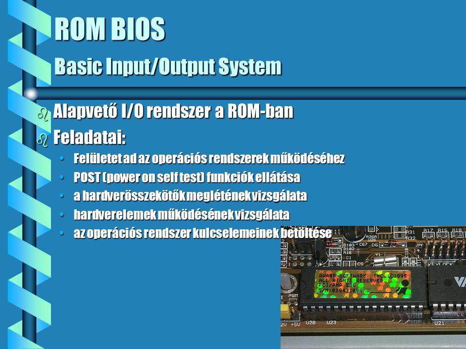 ROM BIOS Basic Input/Output System