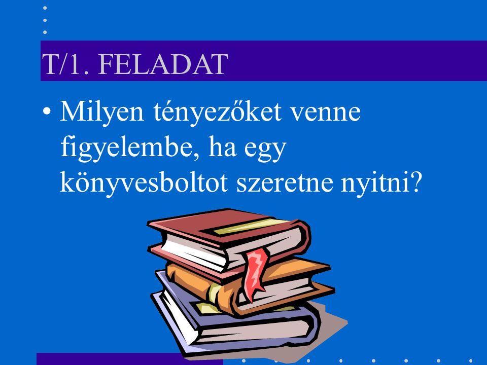 T/1. FELADAT Milyen tényezőket venne figyelembe, ha egy könyvesboltot szeretne nyitni